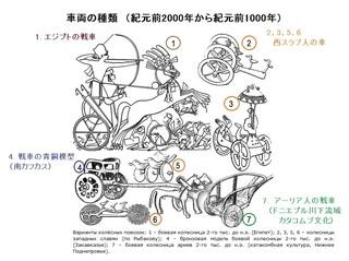 車両の種類.jpg